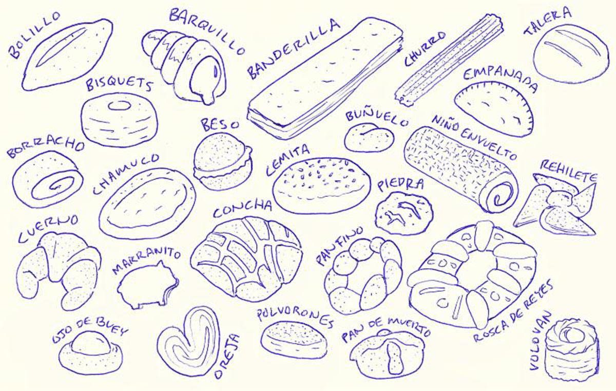 Breads of Mexico